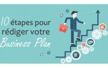 Les 10 points essentiels pour construire son Business Plan