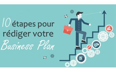 Le business plan, ou plan de développement